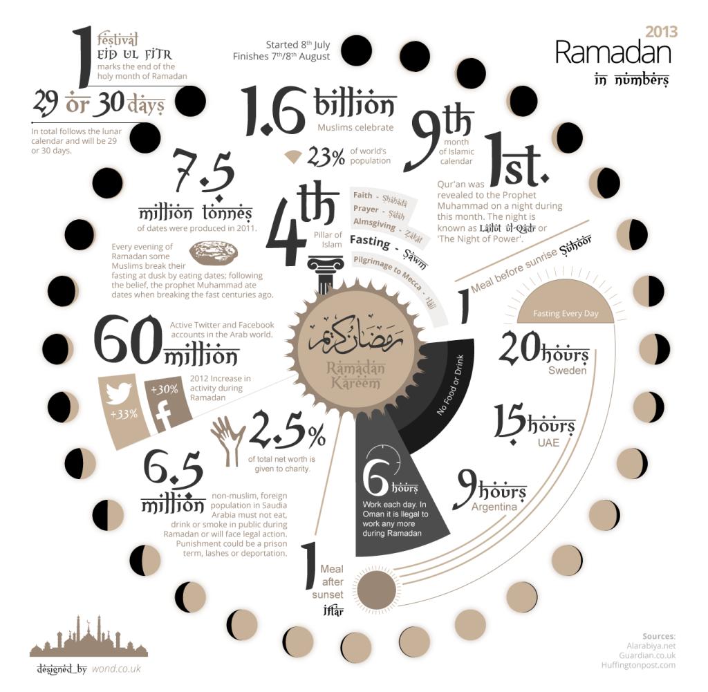 ramadan-greetings